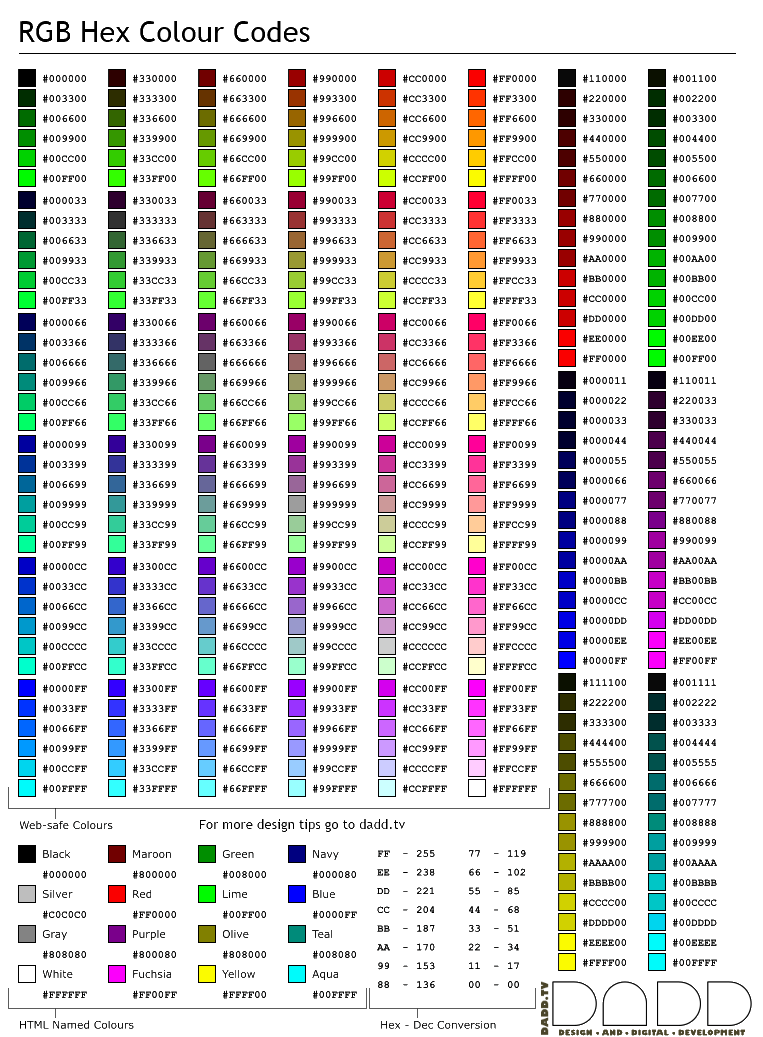 Tip #11: Colour Chart With Hex Codes   Dadd - Website Design